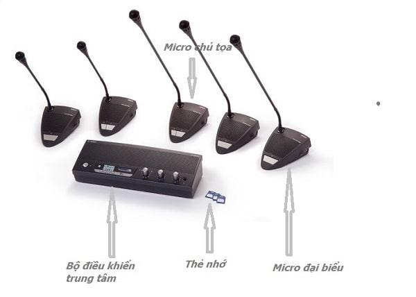 Hệ thống âm thanh hội nghị Bosch CCS-800