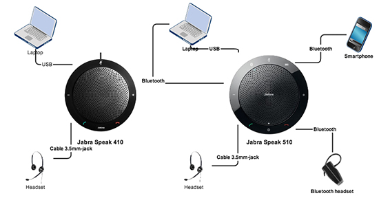 Hãng loa âm trần được sử dụng trong phòng họp trực tuyến