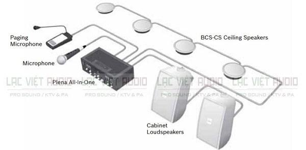 Sơ đồ thiết kế hệ thống loa âm trần cơ bản